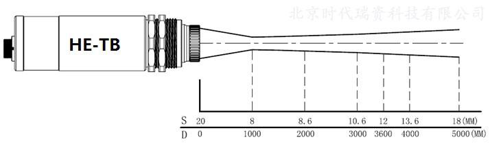 工程图 平面图 设计图 714_213